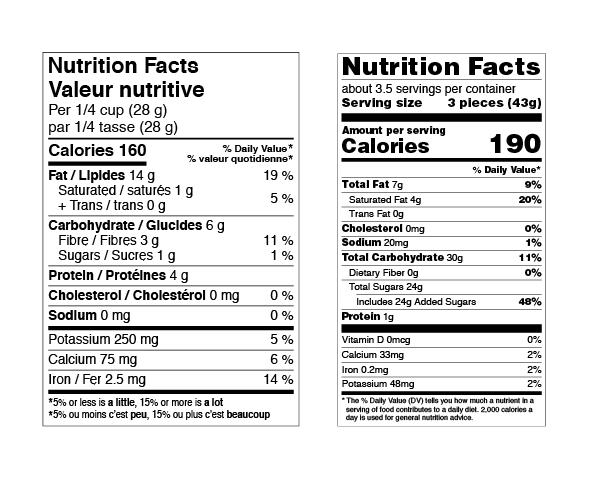 Barcode Graphics, Verifiers, PAPS, PARS Labels, Nutrition Facts